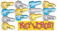 Карточки Key Words! Bulletin Board