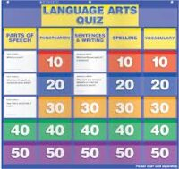 Настенная игра Language Arts Quiz: Grades 2–4 Pocket Chart Add-ons