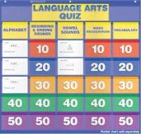 Настенная игра Language Arts Quiz: Grades K–1 Pocket Chart Add-ons