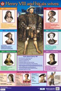 Плакат Henry VIII and His Six Wives