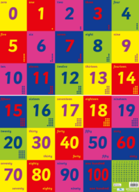 Плакат Numbers Frieze