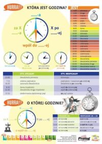 Плакат Plakat Która jest godzina?