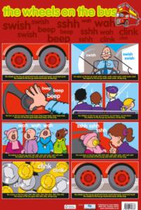 Плакат The Wheels on the Bus